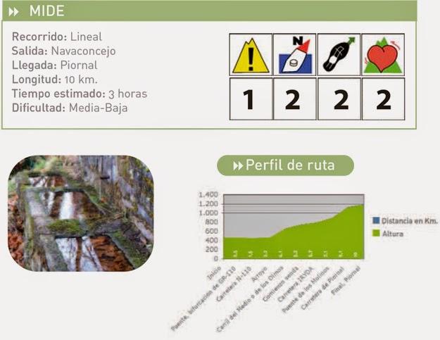 RUTA PR CC 15 CAMINO REAL (Navaconcejo - Piornal)