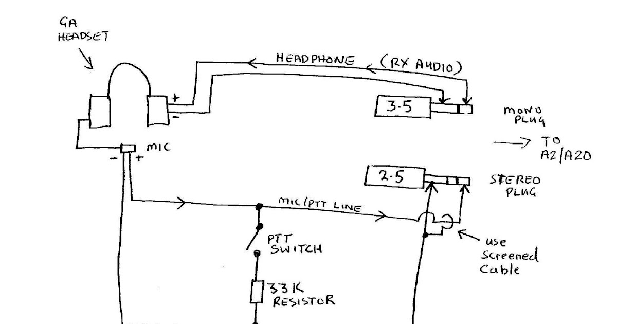 phone headset wiring diagram plantronics headset wiring diagram wheels, wings and radio things: wiring up an aviation ...