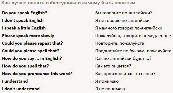 Как пишется сделай сам на английском