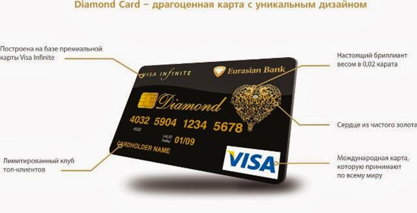 Где и как сделать кредитную карту 738