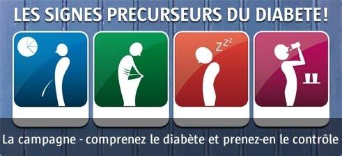 Les signes du diabète !!!