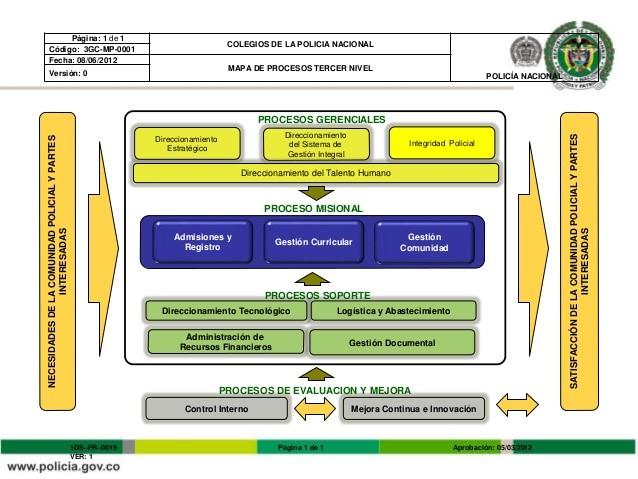 Reportaje agosto 2015 for Oficina nacional de gestion tributaria