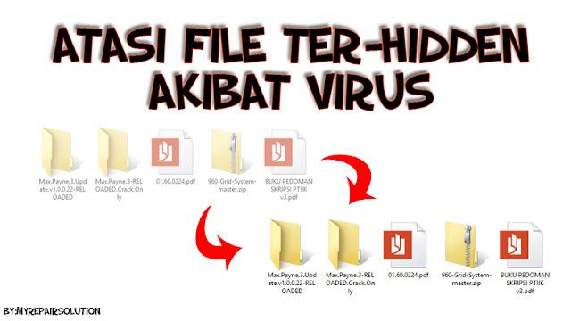 atasi file hidden