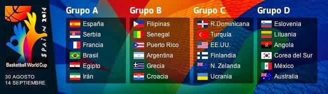 Grupos-Mundial-Basquetbol-España-2014