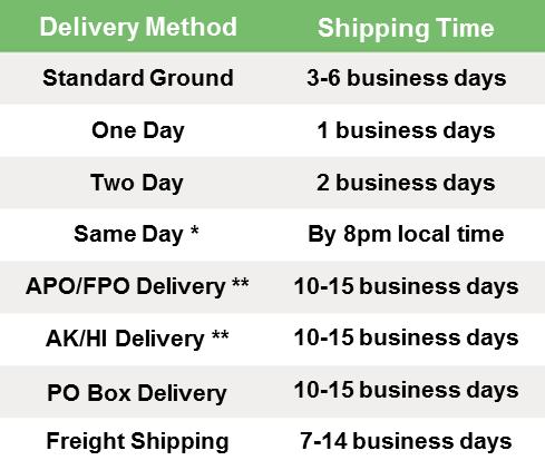 Kohl's same day shipping