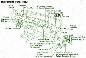 Toyota Fuse Box Diagram Fuse Box Toyota 1990 Supra Electrical