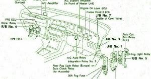 Toyota    Fuse    Box    Diagram        Fuse    Box Toyota 1990 Supra