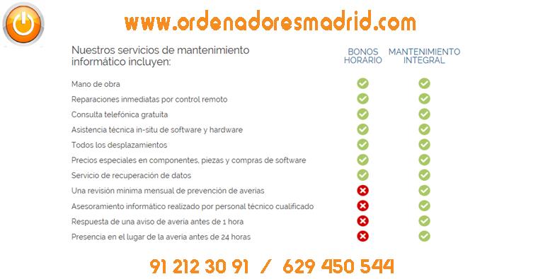 soporte infotmatico - Ordenadores Madrid