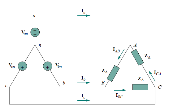 Three Phase Circuit: BALANCED WYE-DELTA CONNECTION