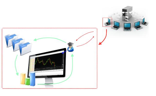 схема работы индикаторов clusterx