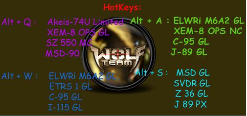 Wolfteam Hotkey Envanter 11.05.2013 Hilesi indir