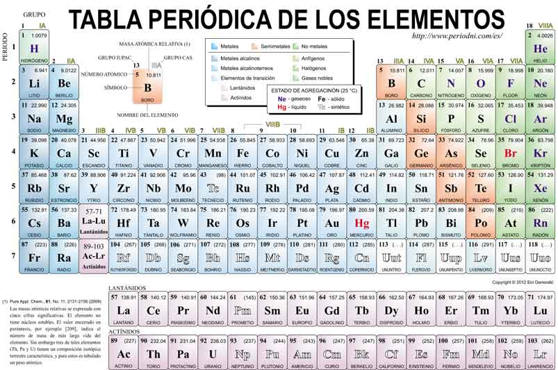 Tabla periodica de elementos blanco y negro image collections tabla periodica blanco y negro grande choice image periodic table tabla periodica en negro y blanco urtaz Image collections