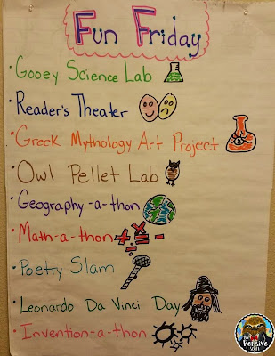 5th grade anchor chart, end of the year activities, fun school stuff