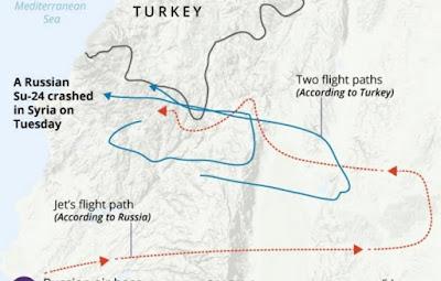 Seruan Pilot Turki Kepada Pilot Rusia Sebelum di Tembak Jatuh