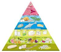 Régimen Alimenticio Para Diabéticos
