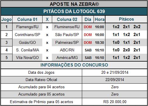 LOTOGOL 639 - PITÁCOS DA ZEBRA