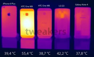 Jalani Benchmark, HTC One M9 Tertangkap Over Heat