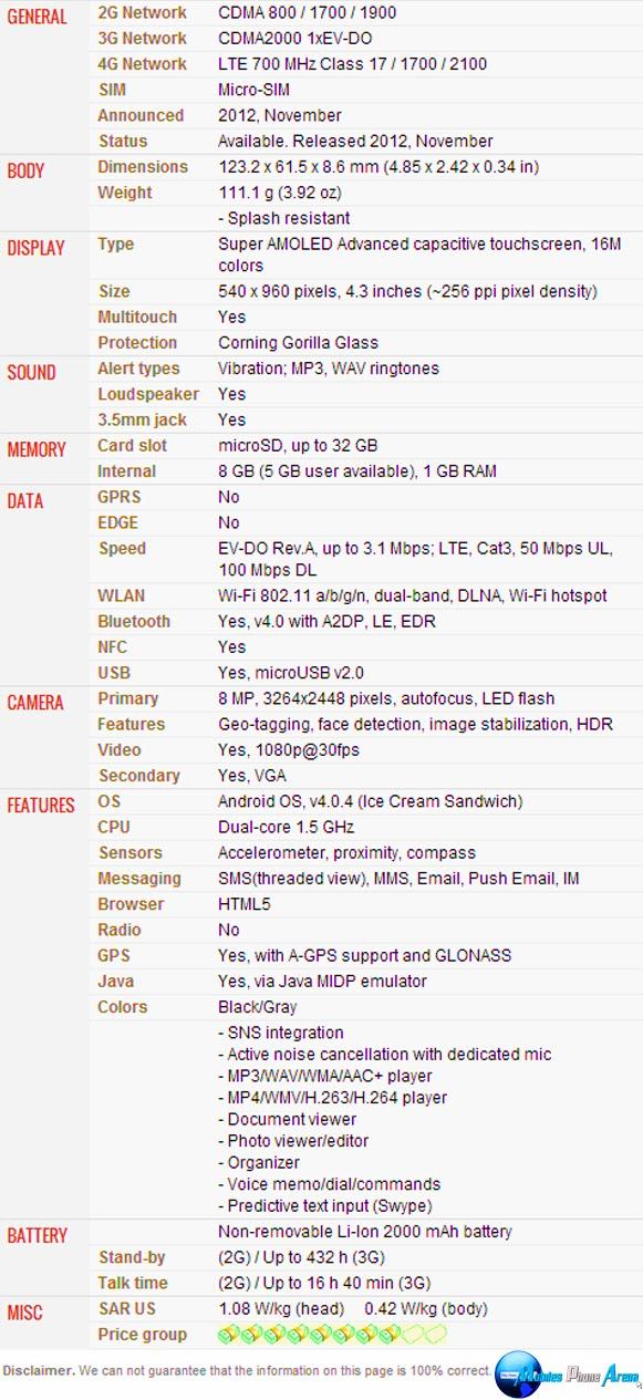Motorola Electrify M XT905 - Full phone specifications Pic