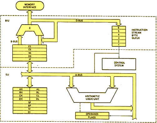 block diagram of microprocessor – yhgfdmuor, Wiring block