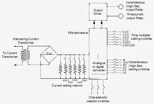 motorcraft alternator electrical wiring diagram images 24v alternator wiring diagram nilza net