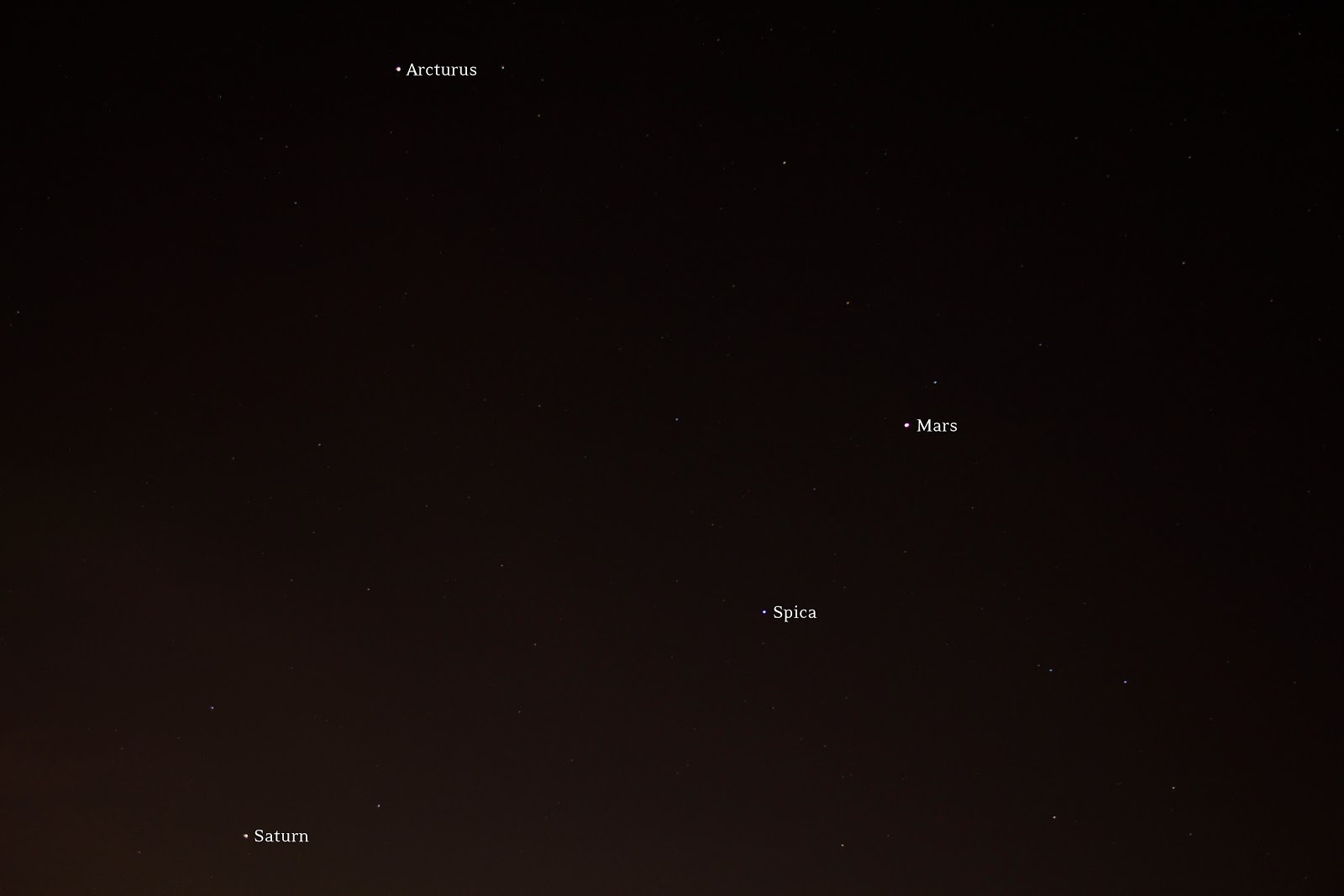 corvus virgo mars and saturn