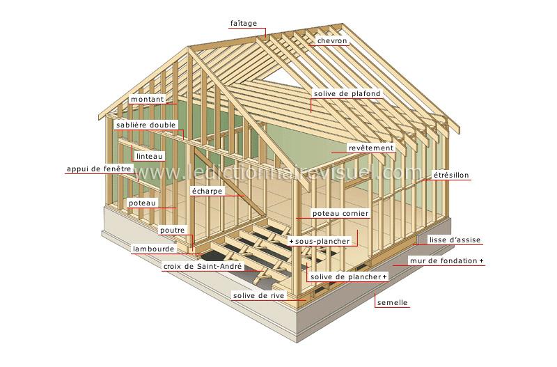g nie civil charpentes b ton arm ing nierie composition d 39 une charpente. Black Bedroom Furniture Sets. Home Design Ideas