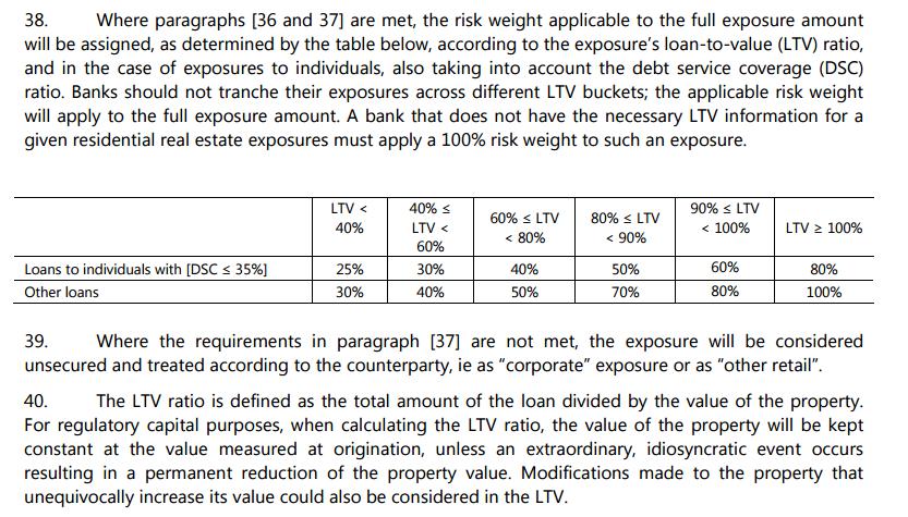 Basel%2Brevisions%2Brisk%2Bweights.png