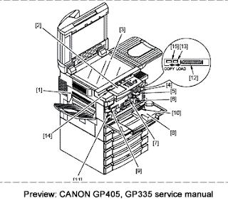 Kode Error Mesin Fotocopy Canon GP