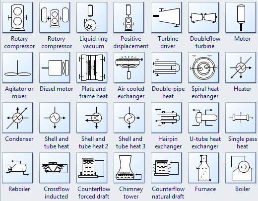 Process And Instrumentation Symbols Mechanicstips
