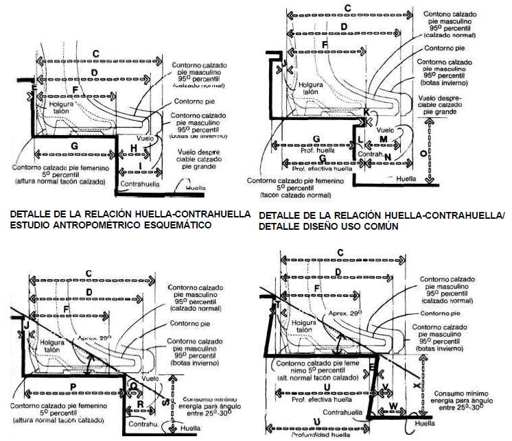 Muebles Domoticos Como Dise Ar Escaleras Medidas