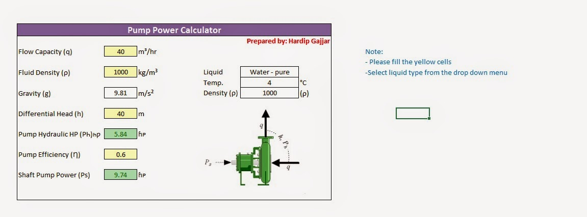 Drip Irrigation System Design Basic Aspects Head Loss