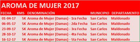AROMA DE MUJER 2017