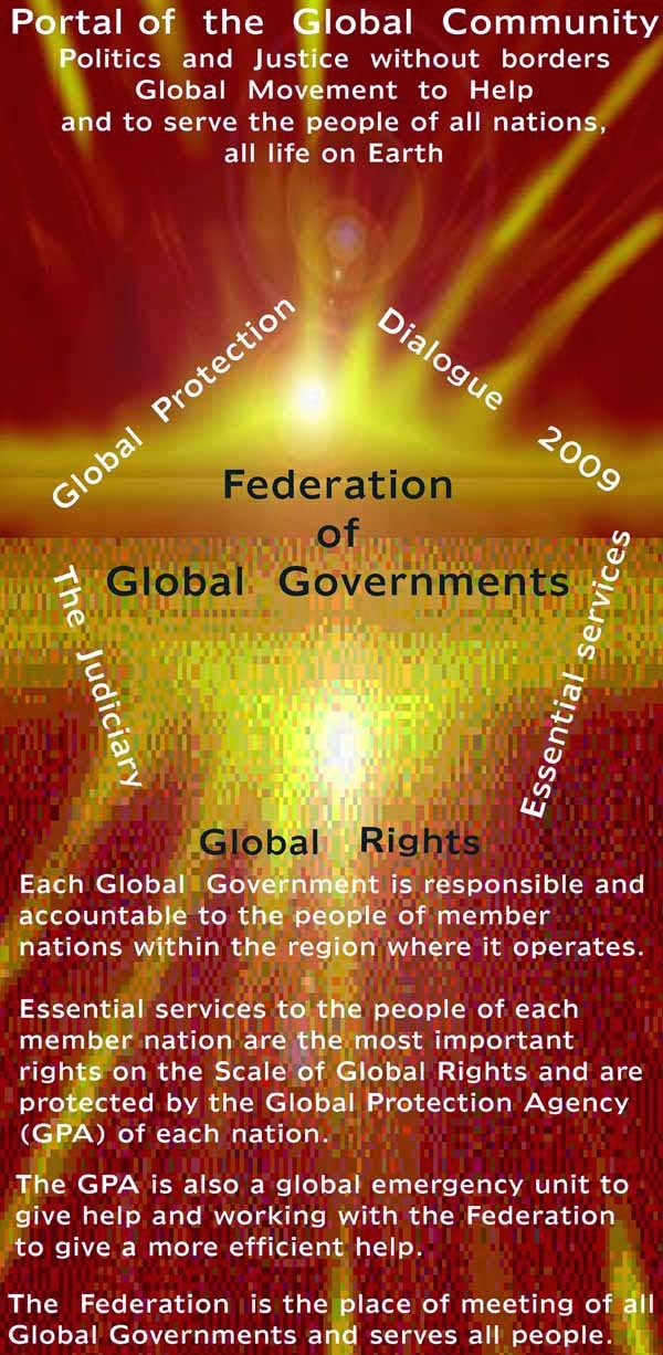 Portal da Comunidade Global