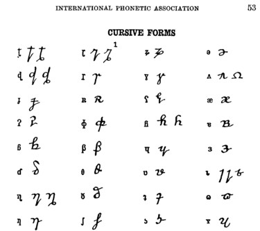 john wells s phonetic blog cursives