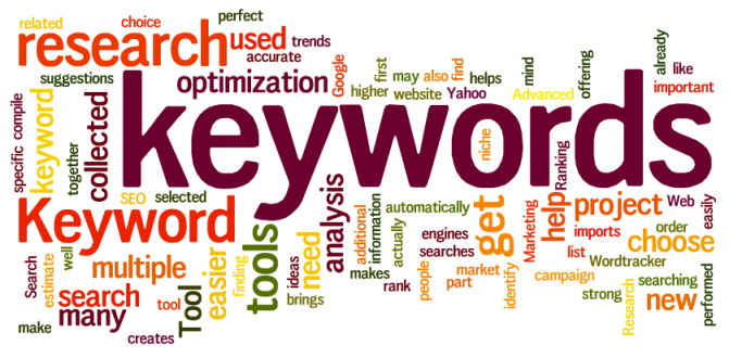 keyword-analysis-in-bd