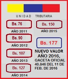 UNIDAD TRIBUTARIA AÑO 2016