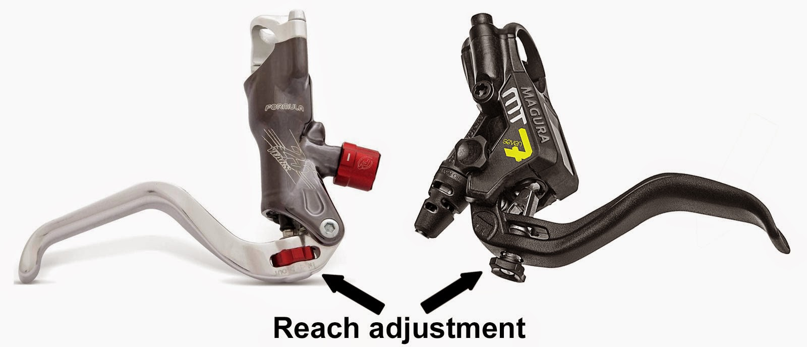 Reach adjustment