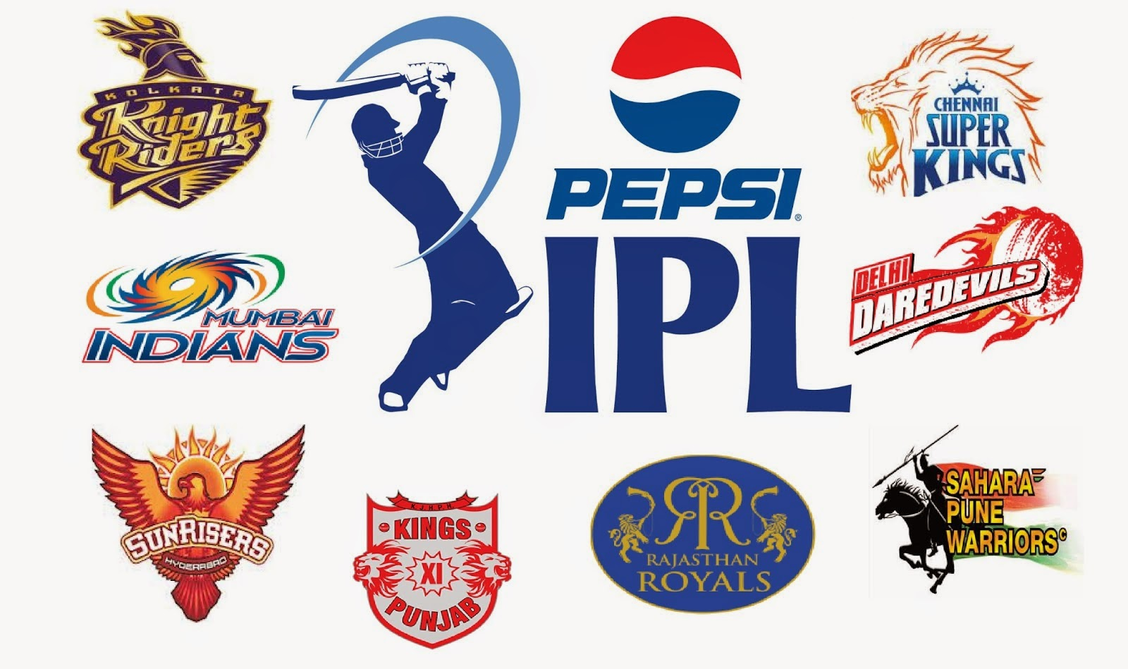 Ipl 2015 remaining auction money | IPL 2015 Live streaming - IPL.