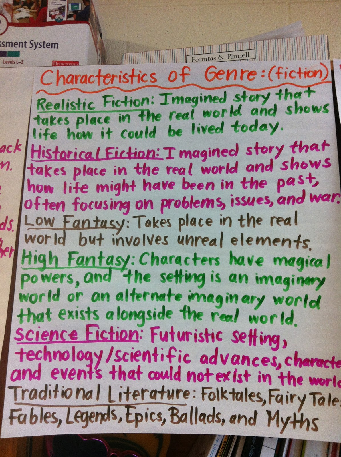 a discussion on the science fiction genre Science fiction is a genre of speculative fiction, typically dealing with  issues  may include climate change fiction in their syllabi, as well as it being discussed  by the media, outside of sf fandom.