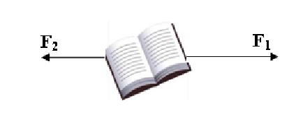 Diagram bebas benda gambar 1 gaya f1 dan f2 pada buku ccuart Gallery