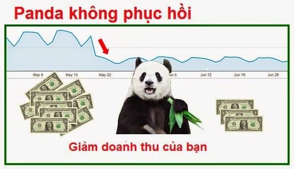 panda không phục hồi