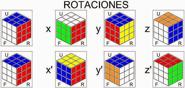 ROTACIONES RUBIK X Y Z  X' Y Z'