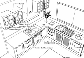 kitchen-design-layout