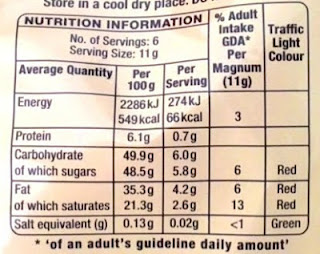 Magnum Mini Chocolate Nutrition Label