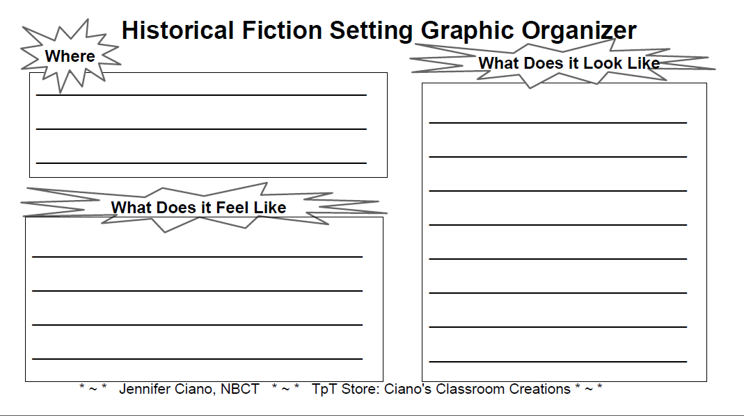 http://www.teacherspayteachers.com/Product/Historical-Fiction-Writing-Setting-Graphic-Organizer-10783