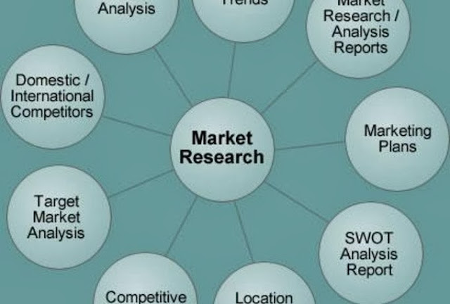 marketing research project examples We created the market research project schedule to assist you in managing your market research project we include examples so your market research projects so.