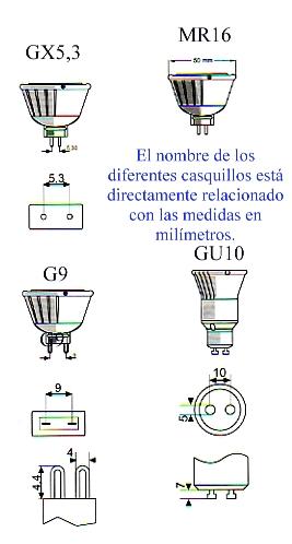 Iluminaci n led cambio a led tipos de casquillos - Tipos de casquillos ...