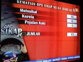 OPS SIKAP, Pulang Kampung,Kemalangan Jalanraya
