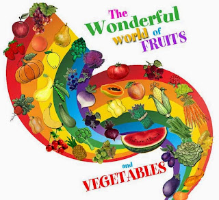 http://learnenglishkids.britishcouncil.org/es/word-games/paint-the-words/fruit-and-vegetables