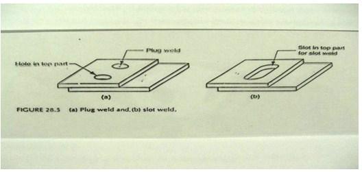 pengelasan plug dan slot